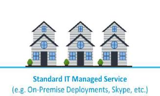 Standard IT managed service