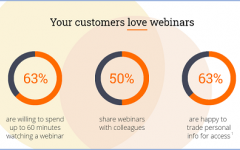 7 Ways to boost investor relations webinar engagement and results