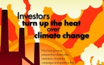 A look back at May 2014: Investors turn up heat on climate change